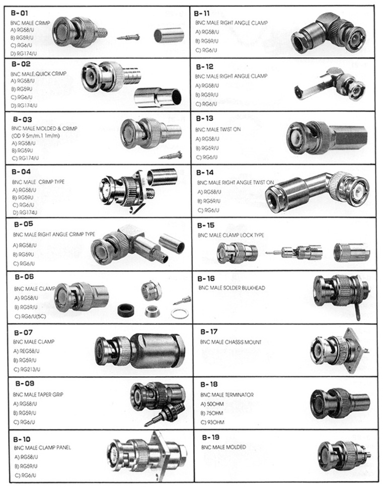 coaxial cable connectors types page 2 coaxial cable connectors types